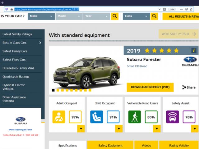 Xe Subaru Forester 2021
